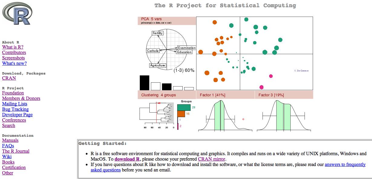 Dissertation econometrics