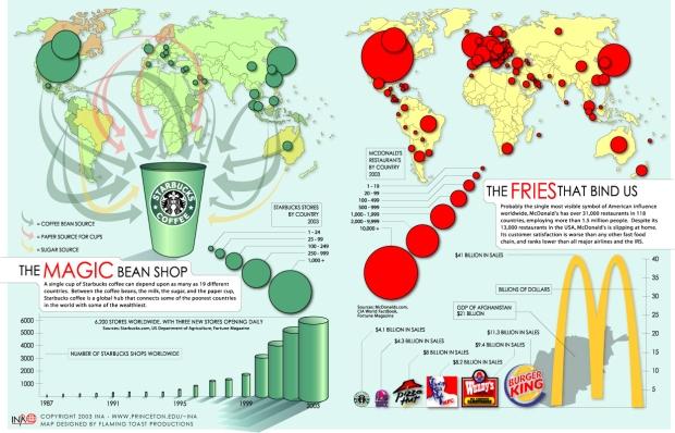http://www.princeton.edu/~ina/infographics/starbucks.html